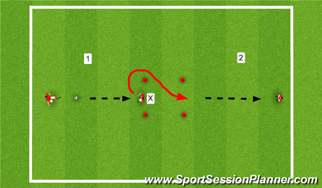 Football/Soccer Session Plan Drill (Colour): Turn and Dribble