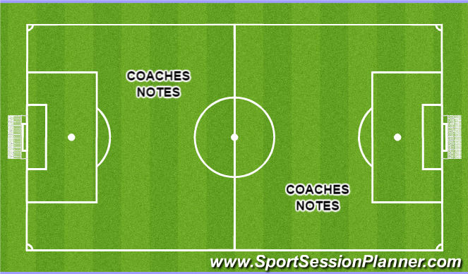 Football/Soccer Session Plan Drill (Colour): Coaches Notes