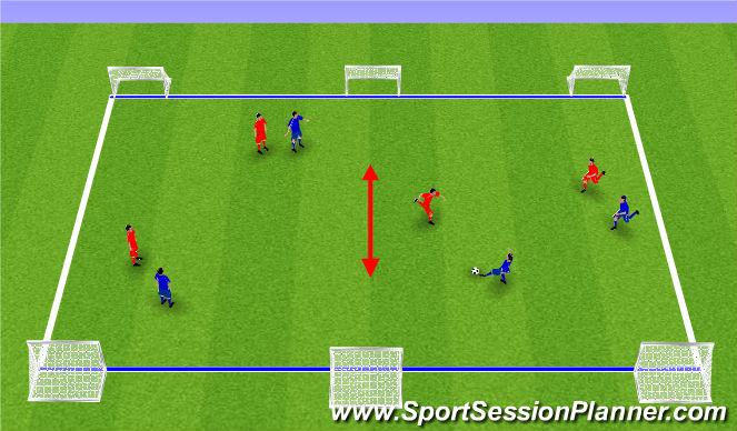 Football/Soccer Session Plan Drill (Colour): Short & Wide