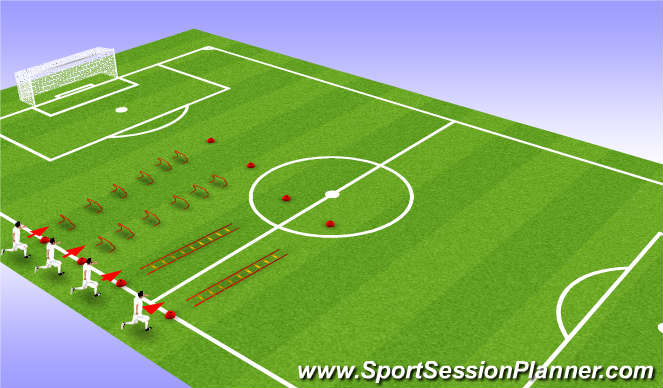 Football/Soccer Session Plan Drill (Colour): Warm-up -- Hurdles and Ladders