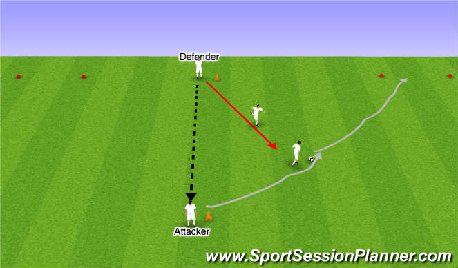 Football/Soccer Session Plan Drill (Colour): Two-Goal 1v1