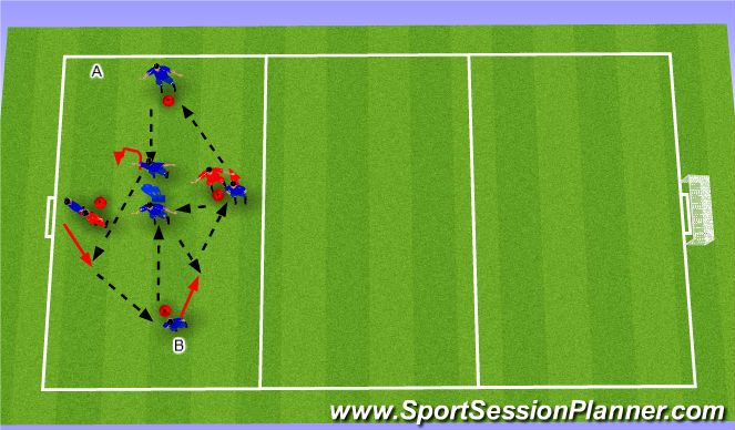 Football/Soccer Session Plan Drill (Colour): Diamond Passing/Defensive W/Defensive pressure