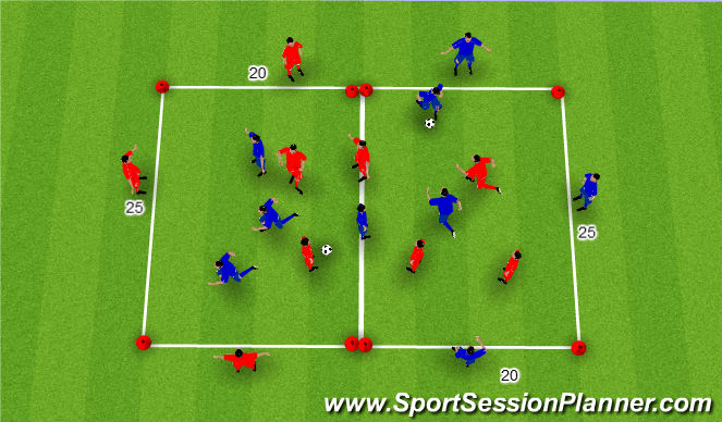Football/Soccer Session Plan Drill (Colour): 6v3s focus on recovery of ball