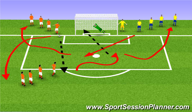 Football/Soccer Session Plan Drill (Colour): Shoot-defend