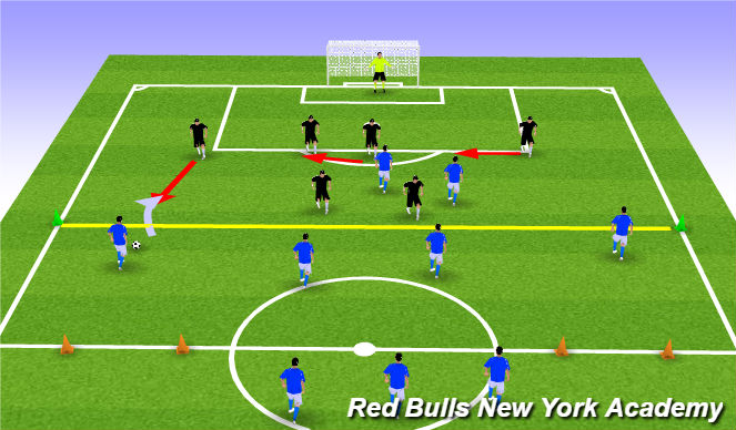 Football/Soccer Session Plan Drill (Colour): Phase 2: Team Defense in Defensive Half.