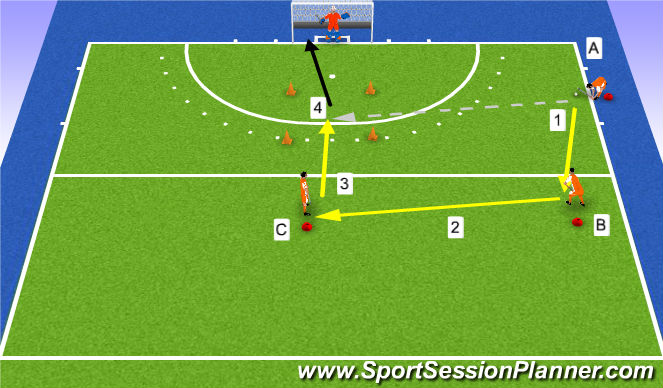 Hockey Session Plan Drill (Colour): Flats op afstand