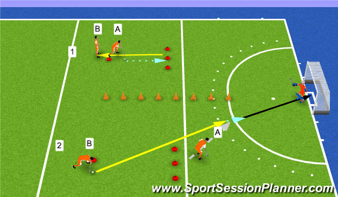 Hockey Session Plan Drill (Colour): Flats in loop geven