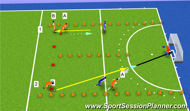 Hockey Session Plan Drill (Colour): 2-1 uitspelen