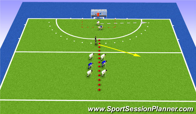 Hockey Session Plan Drill (Colour): 3v2 from the right