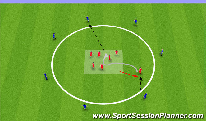 Football/Soccer Session Plan Drill (Colour): Receiving to play forwards.