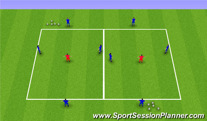 Football/Soccer Session Plan Drill (Colour): Receiving to play forwards