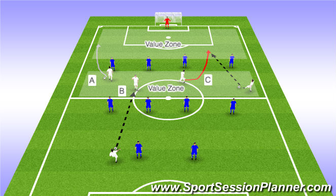 Football/Soccer Session Plan Drill (Colour): Value Zones