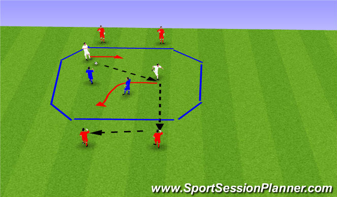 Football/Soccer Session Plan Drill (Colour): 2v2+4