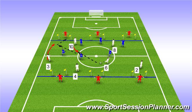 Football/Soccer Session Plan Drill (Colour): 6v6 - 6 goal game