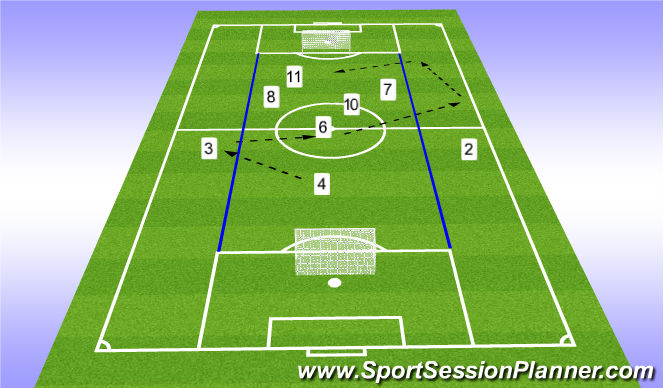 Football/Soccer Session Plan Drill (Colour): 9v9 - Switching to wide channel