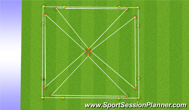 Football/Soccer Session Plan Drill (Colour): 12 Yd Sides