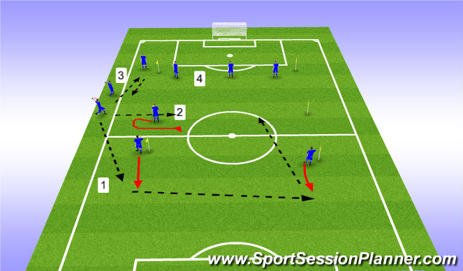 Football/Soccer Session Plan Drill (Colour): Throw In Rehearsals