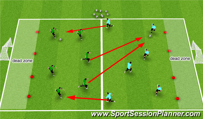 Football/Soccer Session Plan Drill (Colour): Continuous 4 v 2