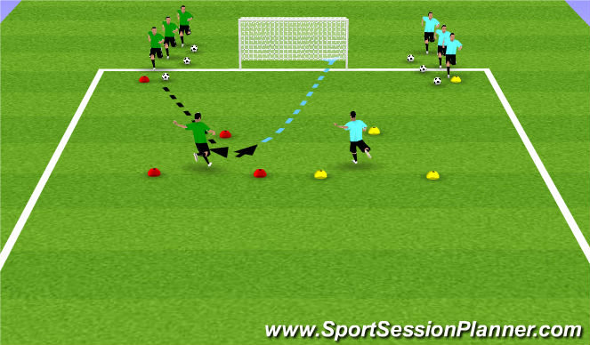 Football/Soccer Session Plan Drill (Colour): Set Finish