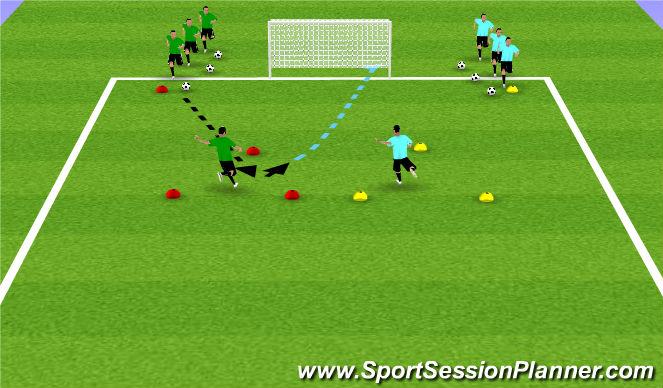 Football/Soccer Session Plan Drill (Colour): Set Finish
