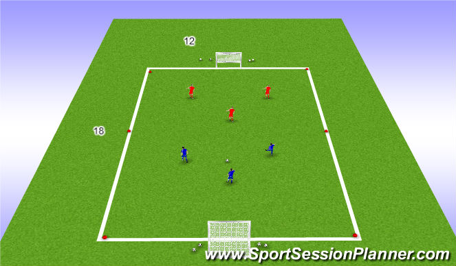 Football/Soccer Session Plan Drill (Colour): Warm up SSG