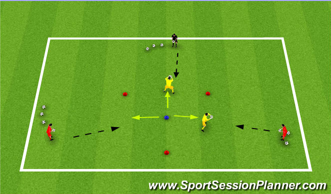 Football/Soccer Session Plan Drill (Colour): Shot stopping- beginning