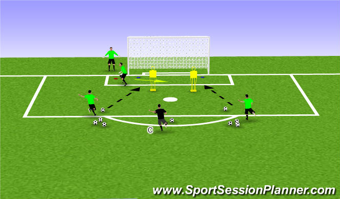 Football/Soccer Session Plan Drill (Colour): Reactions main goal- End plus cool down
