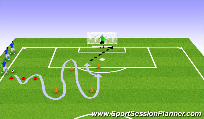 Football/Soccer Session Plan Drill (Colour): Changes of Direction + Shooting