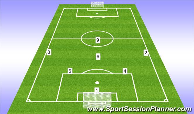 Football/Soccer Session Plan Drill (Colour): 7v7 or 9v9