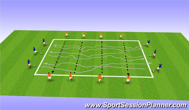 Football/Soccer Session Plan Drill (Colour): Running with Ball Under Control
