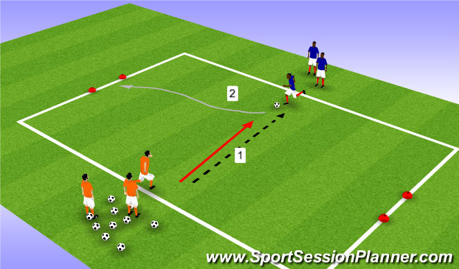 Football/Soccer Session Plan Drill (Colour): 1v1 to Gates - From Sides