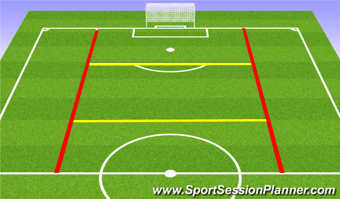 Football/Soccer Session Plan Drill (Colour): Endzone Game 7v7 to goals
