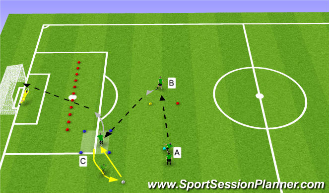 Football/Soccer Session Plan Drill (Colour): Activity 1: Combination Play