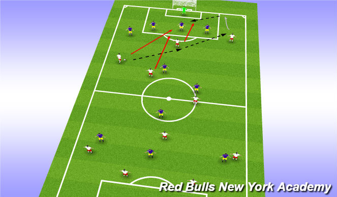 Football/Soccer Session Plan Drill (Colour): Full size game