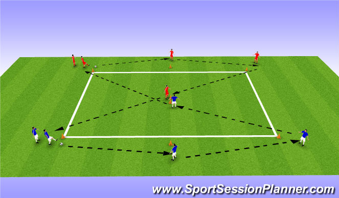 Football/Soccer Session Plan Drill (Colour): Switch Play Passing