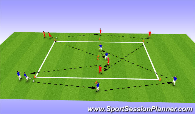 Football/Soccer Session Plan Drill (Colour): Switch Play Passing with Target Man Lay Off