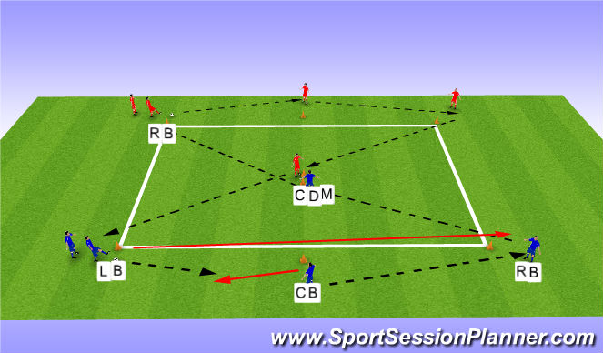 Football/Soccer Session Plan Drill (Colour): Switch Play Passing Warm Up