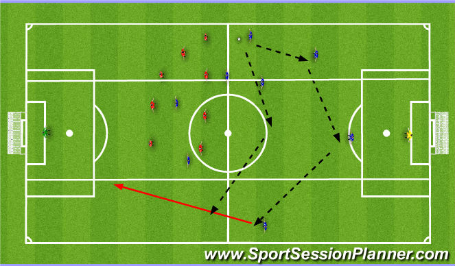 Football/Soccer Session Plan Drill (Colour): 9 V 9 Games