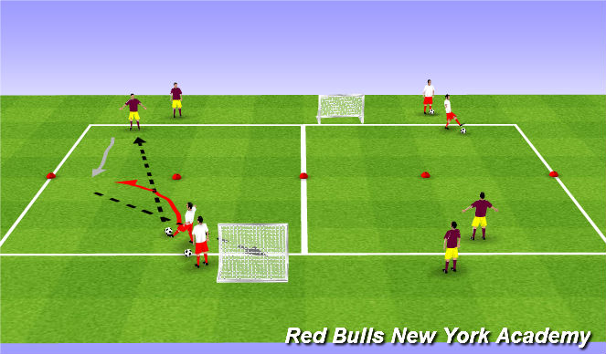 Football/Soccer Session Plan Drill (Colour): Technical - 1v1