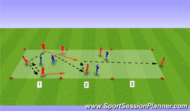 Football/Soccer Session Plan Drill (Colour): Progressive Overload 4v2