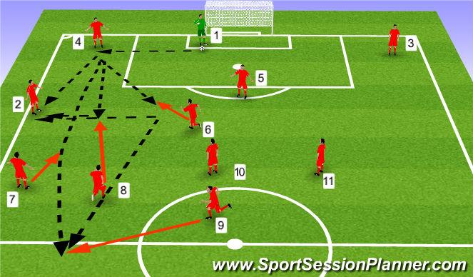 Football/Soccer Session Plan Drill (Colour): Set Piece - Goalkick