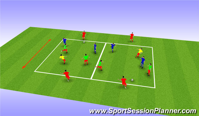 Football/Soccer Session Plan Drill (Colour): 2v2+1 to Targets