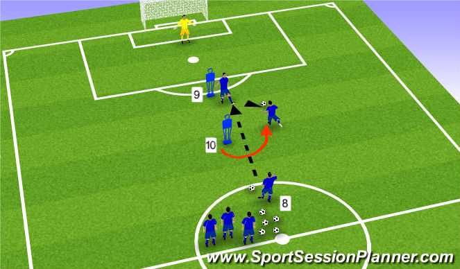 Football/Soccer Session Plan Drill (Colour): Twin Striker Shooting Patterns