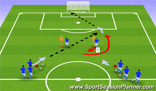 Football/Soccer Session Plan Drill (Colour): Forwards - Movement off the ball runs into final third