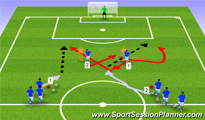Football/Soccer Session Plan Drill (Colour): cont.