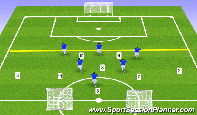 Football/Soccer Session Plan Drill (Colour): 8v6+GK Endzone Game