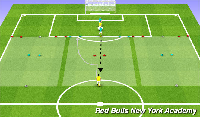 Football/Soccer Session Plan Drill (Colour): Semi Opposed