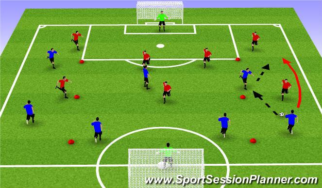 Football/Soccer Session Plan Drill (Colour): 7v7+4