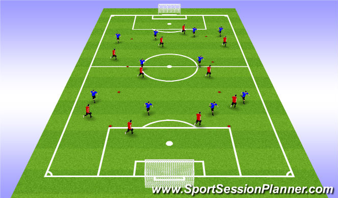Football/Soccer Session Plan Drill (Colour): 11v11 w/ Wide zones