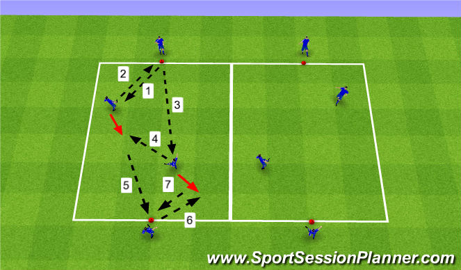 Football/Soccer Session Plan Drill (Colour): Passing Combinations - Strenghth & conditioning